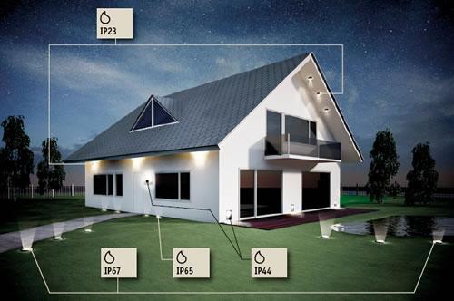 Tout savoir sur les normes des luminaires d\'extérieur et de salles ...