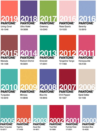 Découvrez les couleurs Pantone 2021